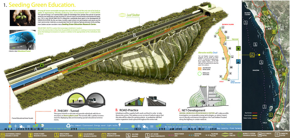 [趣闻] 展望未来概念桥(3)风光无限能源桥(22P) - 路人@行者 - 路人@行者